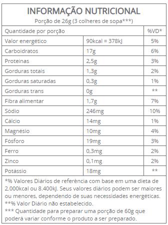 Vitalin - Mistura Integral 5 em 1 250g