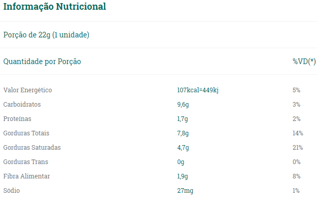 Vitao - Chocolate ao Leite Diet 22g