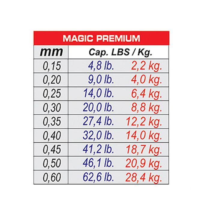 Linha Monofilamento Maruri Magic Premium 08.8kg (0.30mm - 1000m)