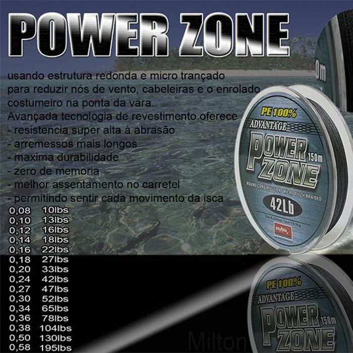 Linha Multifilamento Maruri Power Zone Cinza (150m)