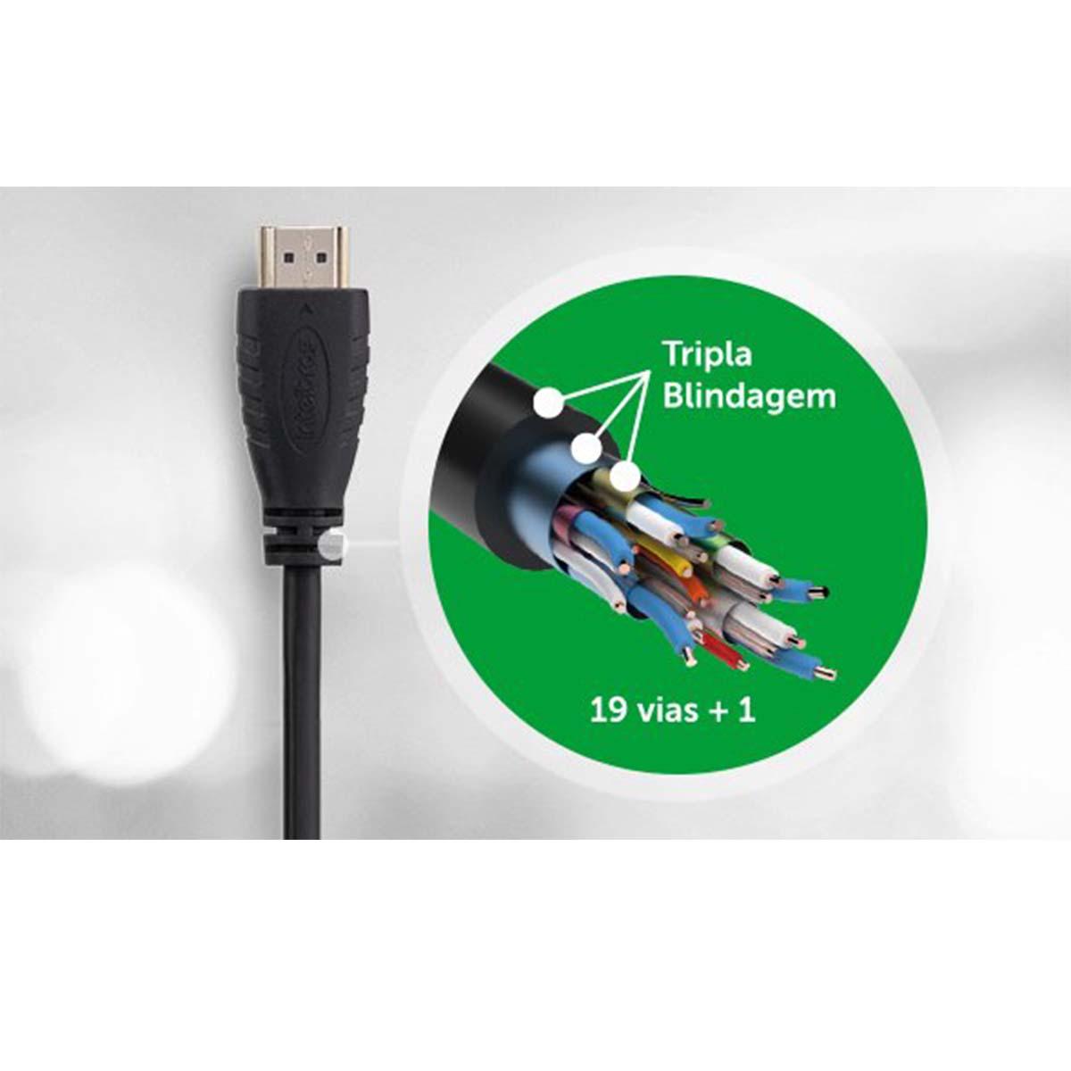 CABO HDMI INTELBRAS 2.0 1,5M CH 2015
