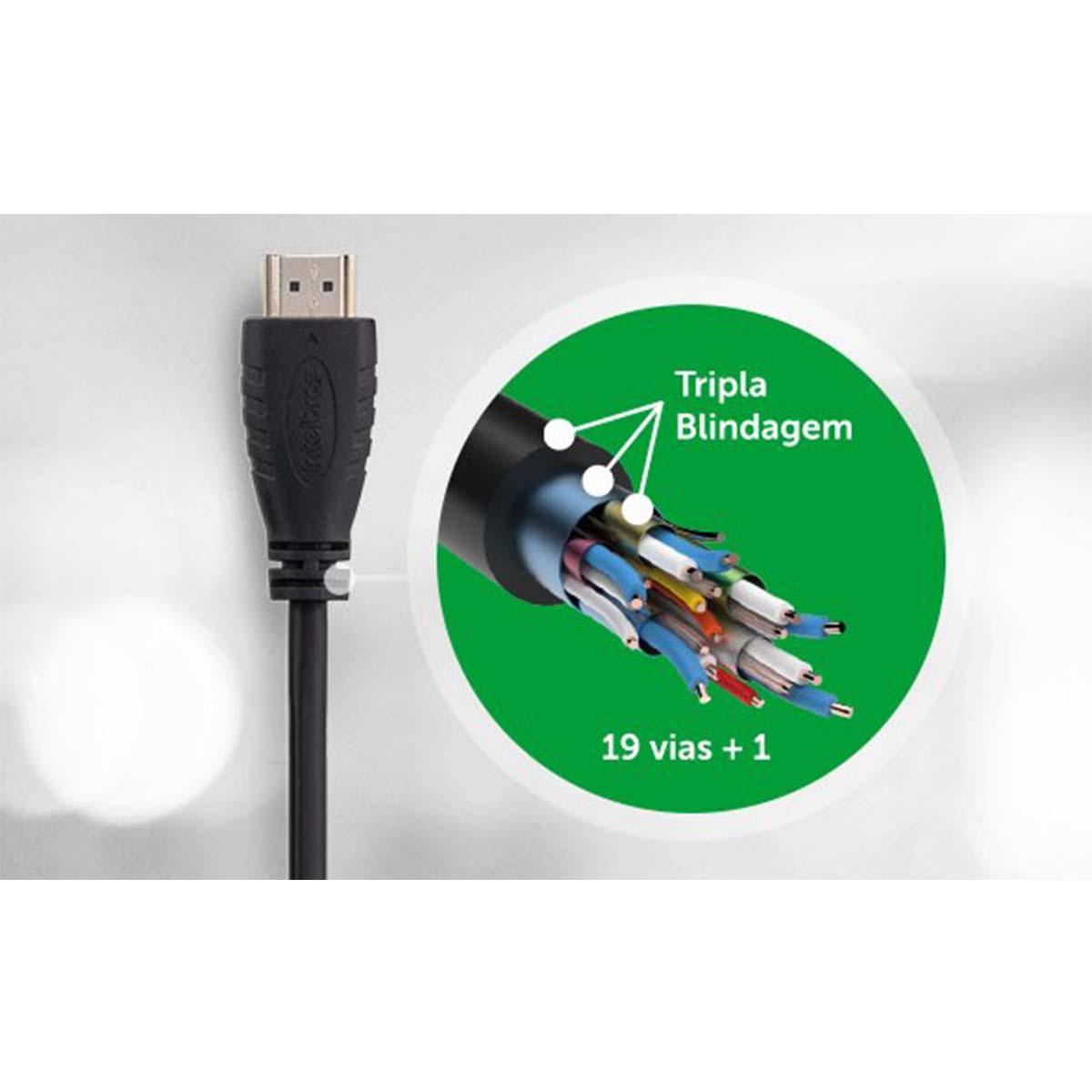 CABO HDMI INTELBRAS 2.0 3M CH 2030