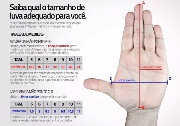 LUVA GOLEIRO REUSCH FIT CONTROL S1 FINGER SUPPORT - RB045