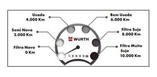 Filtro Ar Condicionado Cabine Audi/WV  A3 (05-12) Q3 (12>) Beetle / Jetta / Passat / Tiguan