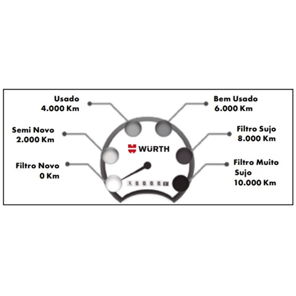 Filtro Ar Condicionado VW Gol / Parati / Saveiro (98-08)  GIII/IV