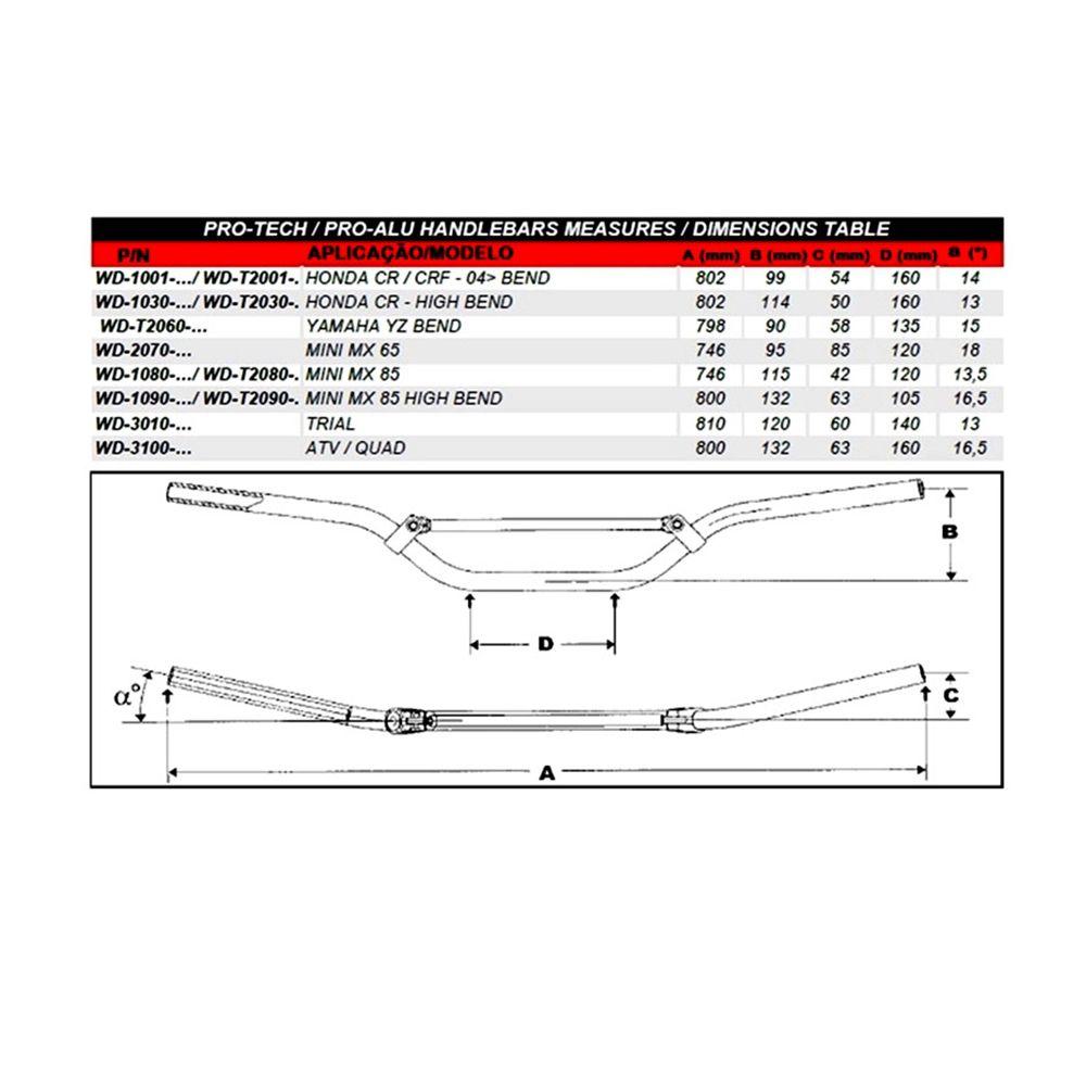 Guidão WRP 22mm PRO-TECH Honda CR Alto - Cinza Escuro