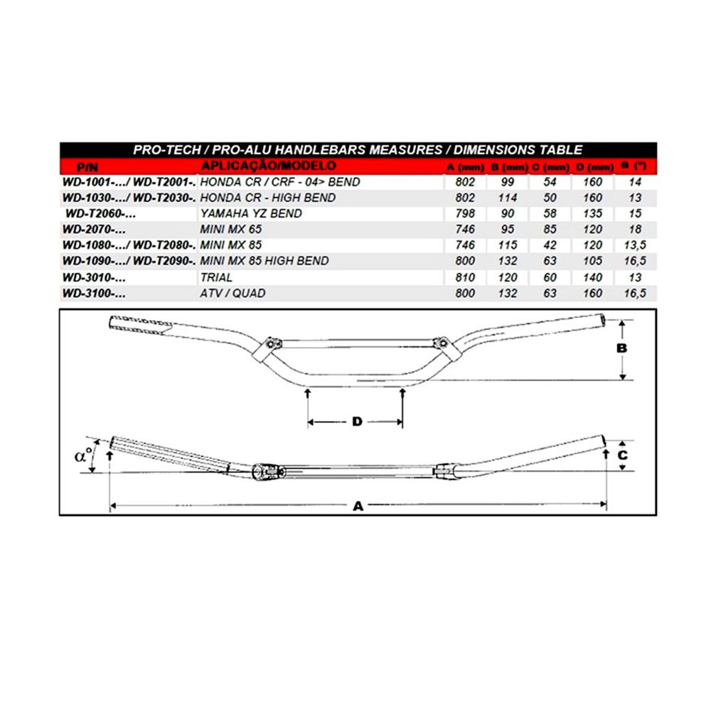 Guidão WRP 22mm PRO-TECH Honda CR/CRF 04> - Cinza Escuro
