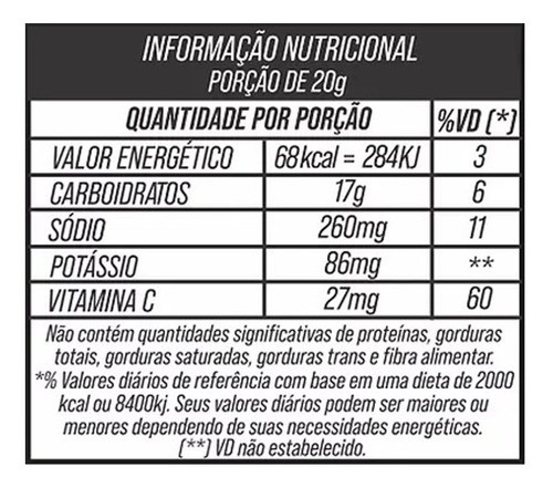 Kit 4 Isotônico HYDRAMAXI Sudract 400g - Sabores