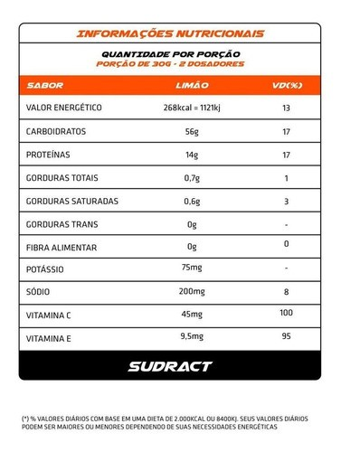 Recovery X 4:1 975g - Sudract Nutrition