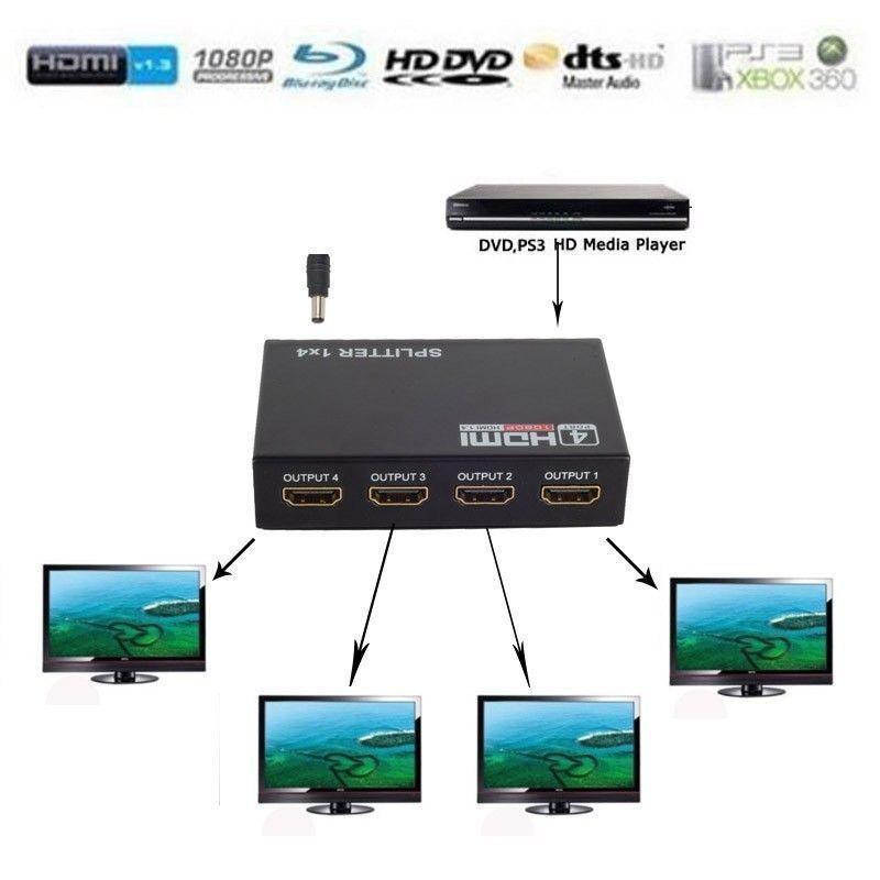 Split Distribuidor HDMI 4x1 Pc Ps Xbox Dvd Stb