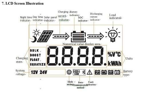 Controlador de Carga 60A PWM SR-HP2460B 12V/24V Bluetooth - SRNE