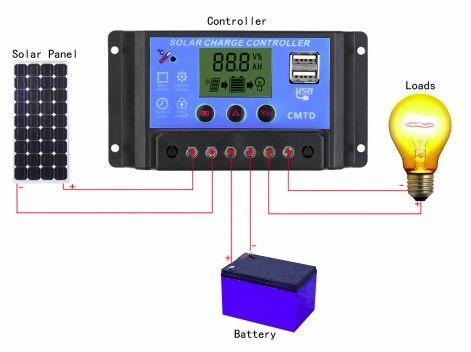 Controlador de Carga Solar 20A LCD 12V/24V C/ Usb C/ Ajustes