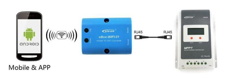 Ebox-Wifi-01 P/ Comunicação Via Wifi Controlador Epever