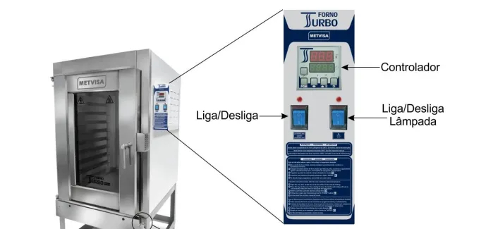 Controlador Digital de Temperatura Forno Turbo - Metvisa