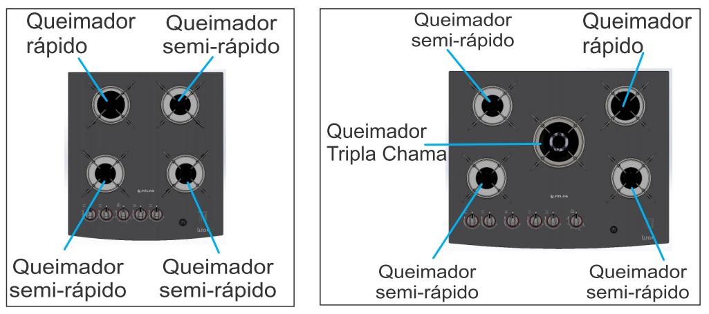 KIT 4 BASE TREMPE FOGÃO ATLAS DAKO C/ VEDAÇÃO UTOP