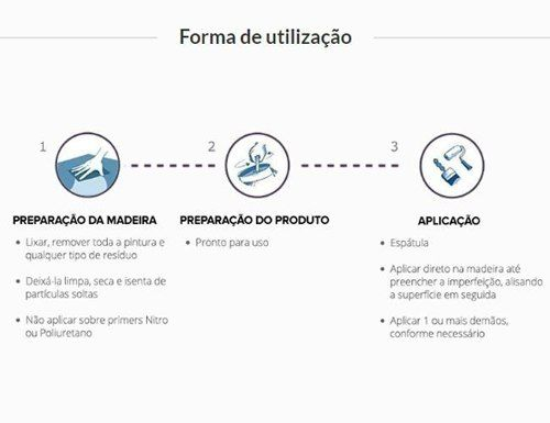 Massa Para Madeira Marfim 380g Sayermassa