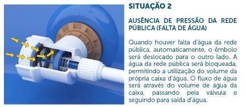 Válvula Alternadora De Pressão Blukit
