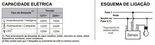 Sensor De Presença Sobrepor Parede C/ Fotocélula Mps-40f Margirius