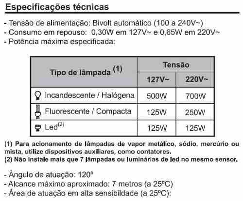 Sensor De Presença Parede De Embutir Com Interruptor Cod 15991 Margirius