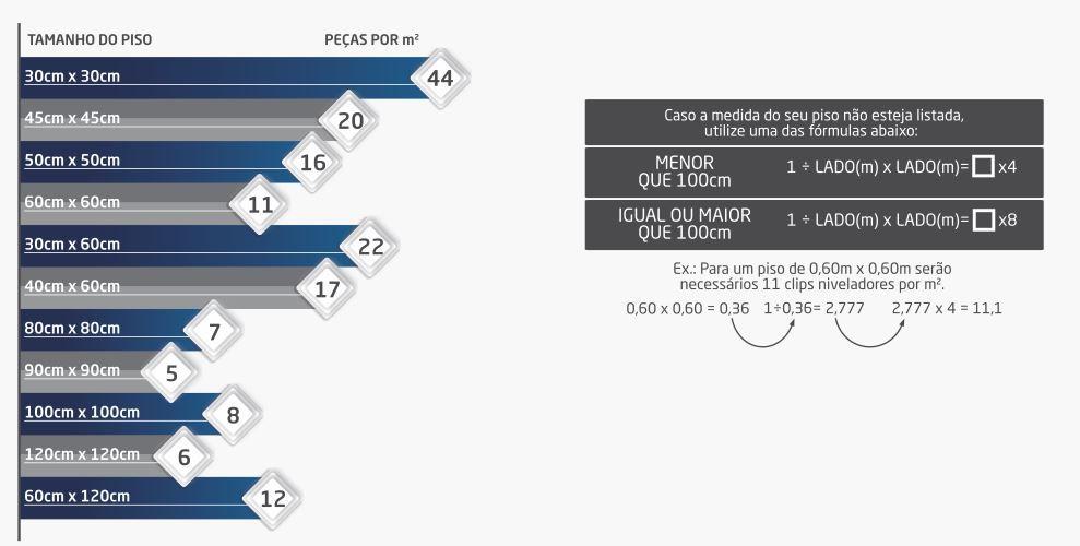 Espaçador Para Nivelamento 1,5mm Nivela Piso Max Moldimplas