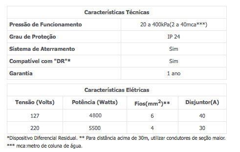 Torneira Eletrica LorenEasy Lorenzetti 127v/4800w
