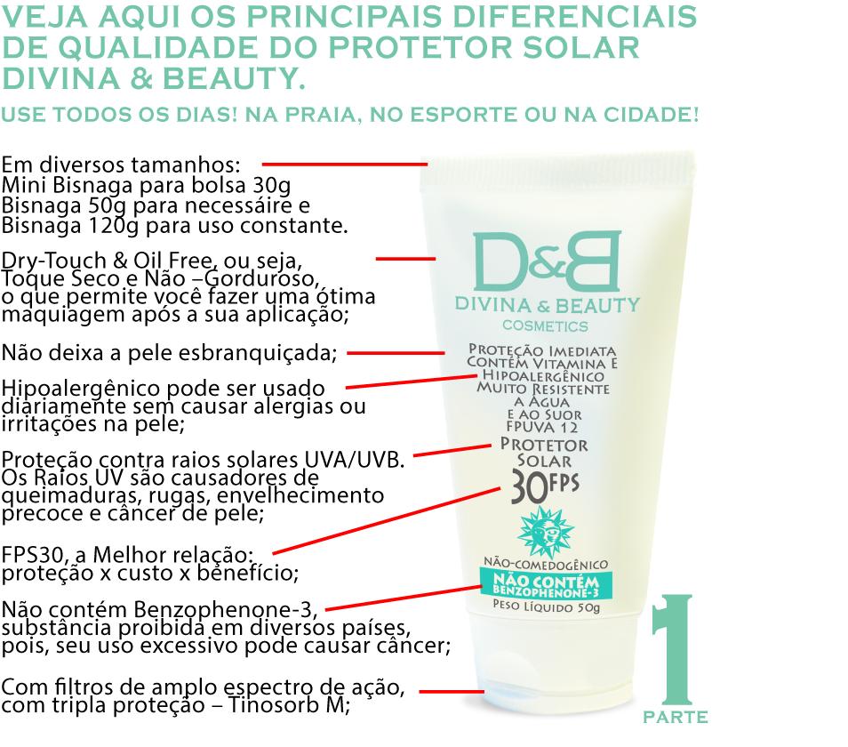 Protetor Solar Esporte Vôlei Divina & Beauty 3 Kits