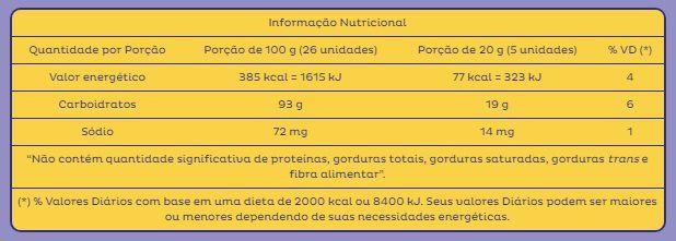 Bala De Gelatina Mini Tubes Morango Cítrico 450g - Fini