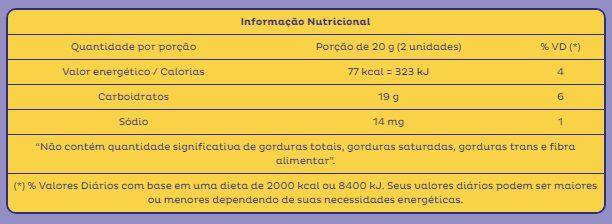 Bala De Gelatina Tubes Morango Cítrico 450g - Fini