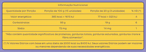 Bala De Gelatina Tubes Morango Doce 450g - Fini