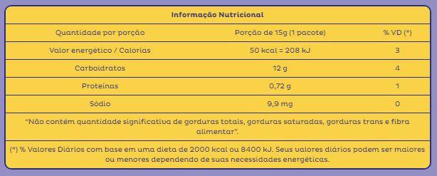 Bala Gelatina Amora 15g C/12 - Fini