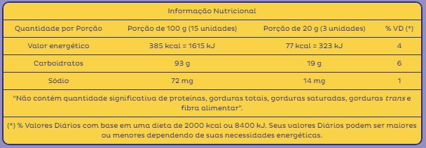 Bala Gelatina Tubes Morango Doce 17gr C/12un - Fini