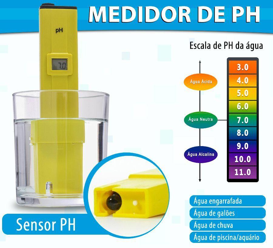 APARELHO MEDIDOR DE PH