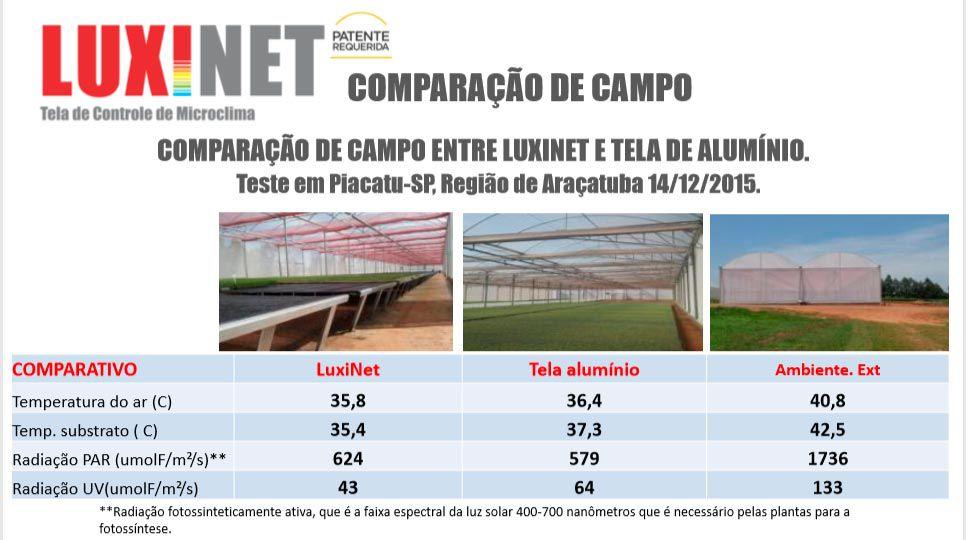 SOMBRITE - TELA LUXINET SOMBREAMENTO 42% E PROTEÇÃO UV 50% - VERMELHA / PRATA