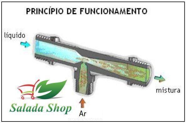"TUBO VENTURI, INJETOR FERTILIZANTE/ AERADOR DE ÁGUA PARA HIDROPONIA - ROSCA 1 1/2"" (50mm)"
