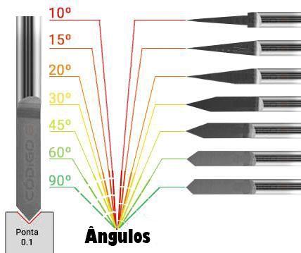 05 Peças - Fresa Gravação Ponta 0.1mm Metal Duro Router Cnc