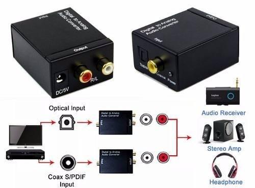 Conversor De Áudio Digital para Analógico Knup KP-3463