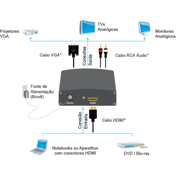 Conversor Comtac 9219 Hdmi Para Vga + Audio Com Fonte