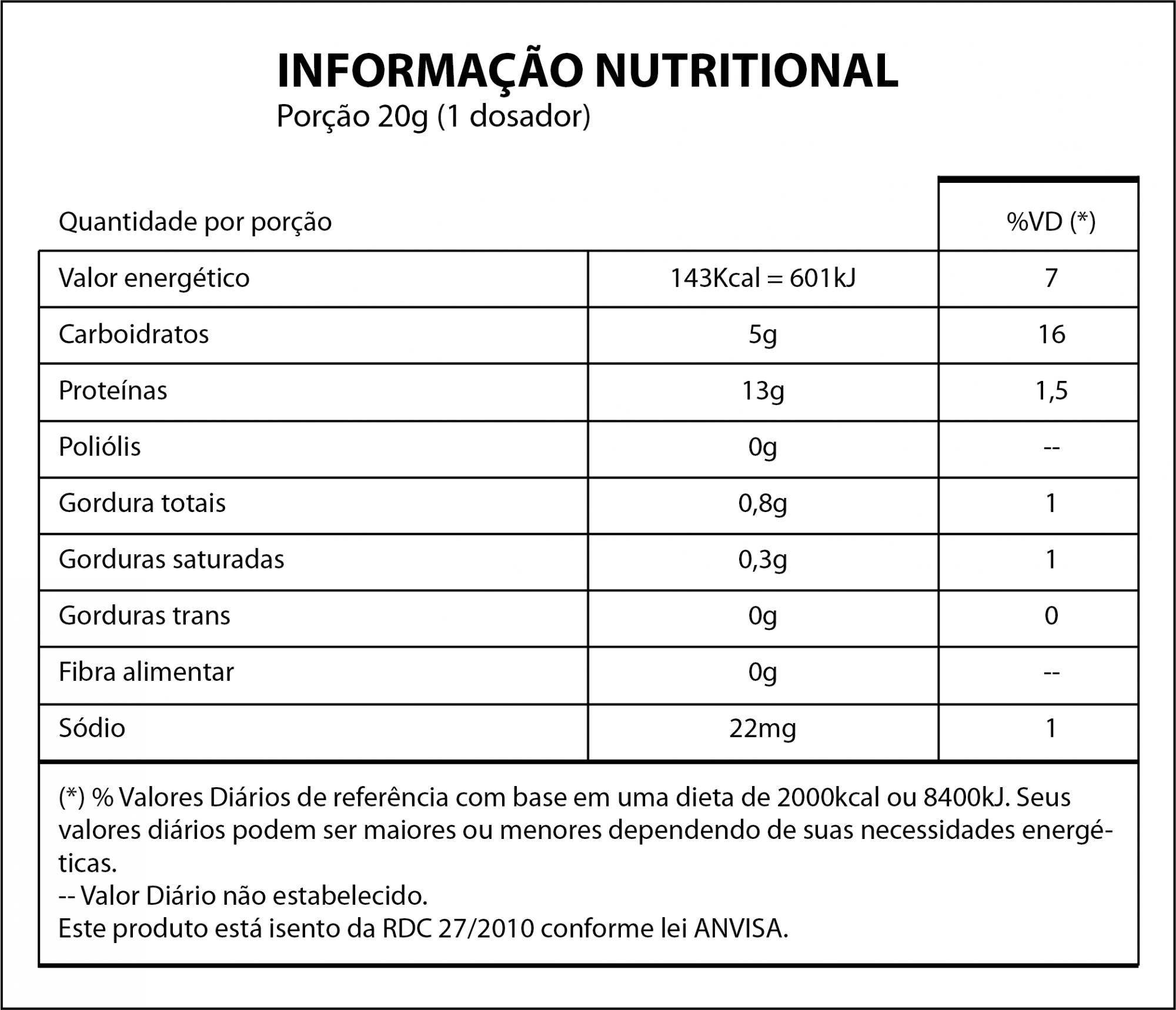 Kit Whey Health Crescimento Muscular - Whey Protein 900g + bcaa 120caps + creatina 150g  + gluta 150g  + coqueteleira