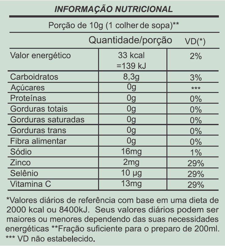Chá Verde Solúvel