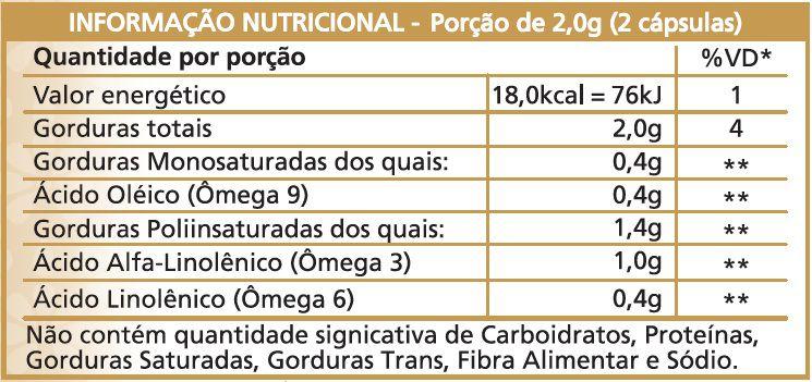 Óleo de Linhaça - 1000mg