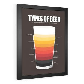 QUADRO DECORATIVO TYPES OF BEER