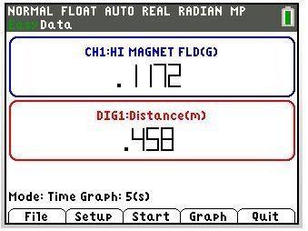Calculadora Grafica Texas Ti-84 Plus CE
