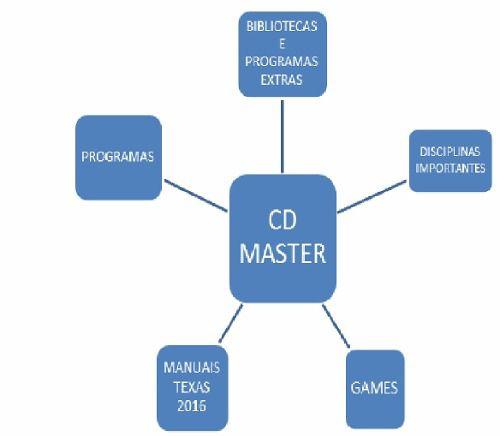 Cd Rom Master Programas Calculadora Texas Nspire Cx Cas