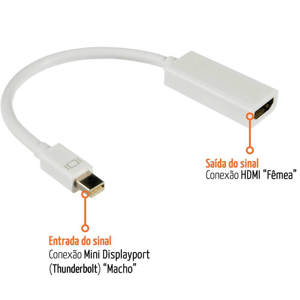 Cabo Adaptador Mini Displayport thunderbolt x Hdmi Macbook Pro Air Apple