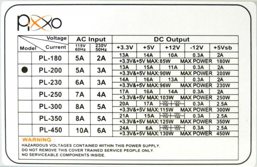 Fonte Mini Atx Pixxo Pl-200rnf00 200w 20+4p Sfx - Pixxo Pl-200r