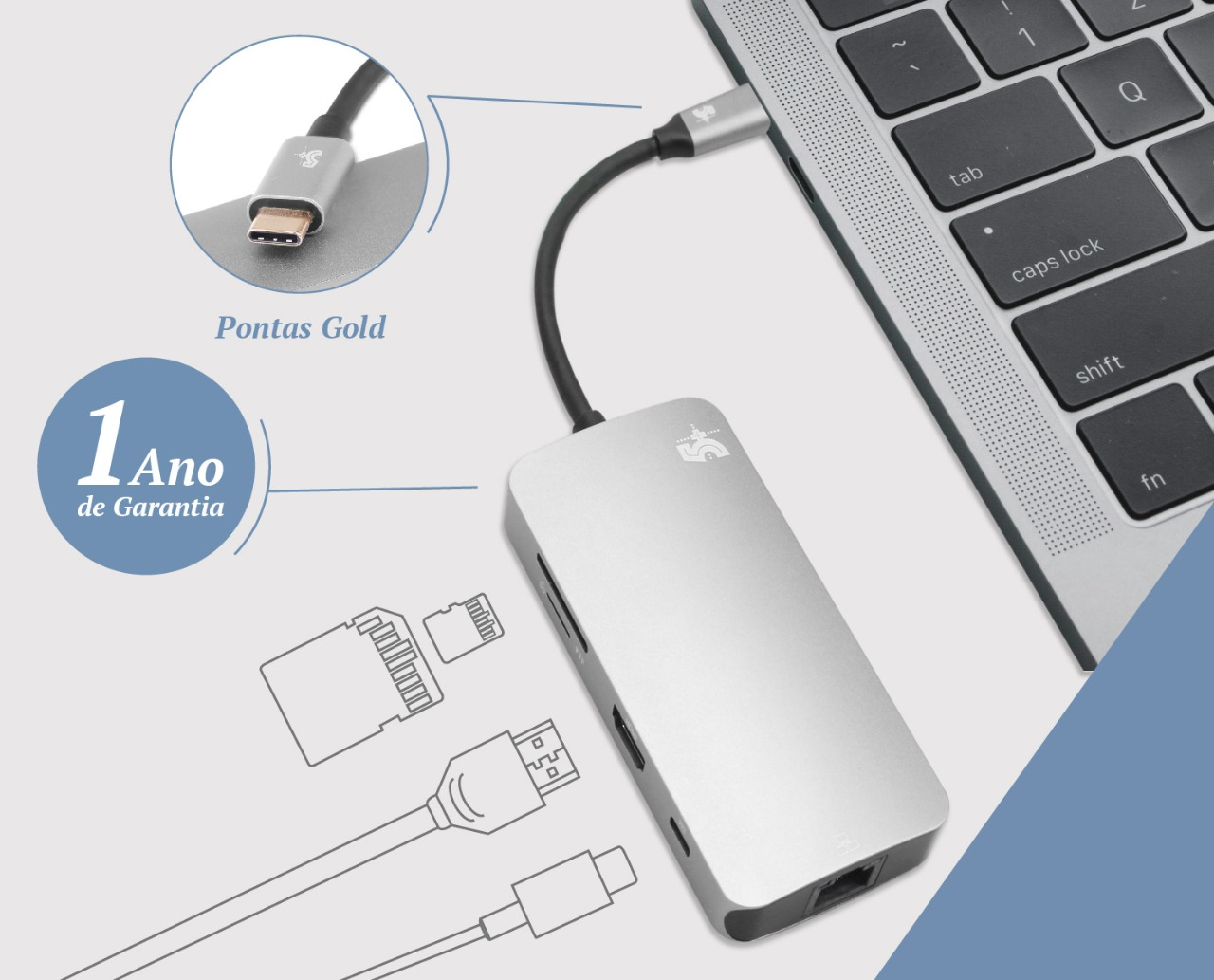 HUB USB C - 7X1 P/ HDMI, RJ45, USB 3, SD, TF, USB C/F PD