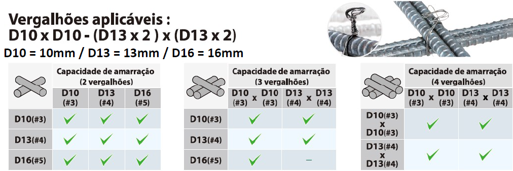 Amarradora de Vergalhão a Bateria Makita 18v DTR180ZJ - não acompanha bateria e carregador