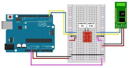 Conversor de Nível Lógico Bidirecional I2C 5v - 3.3v