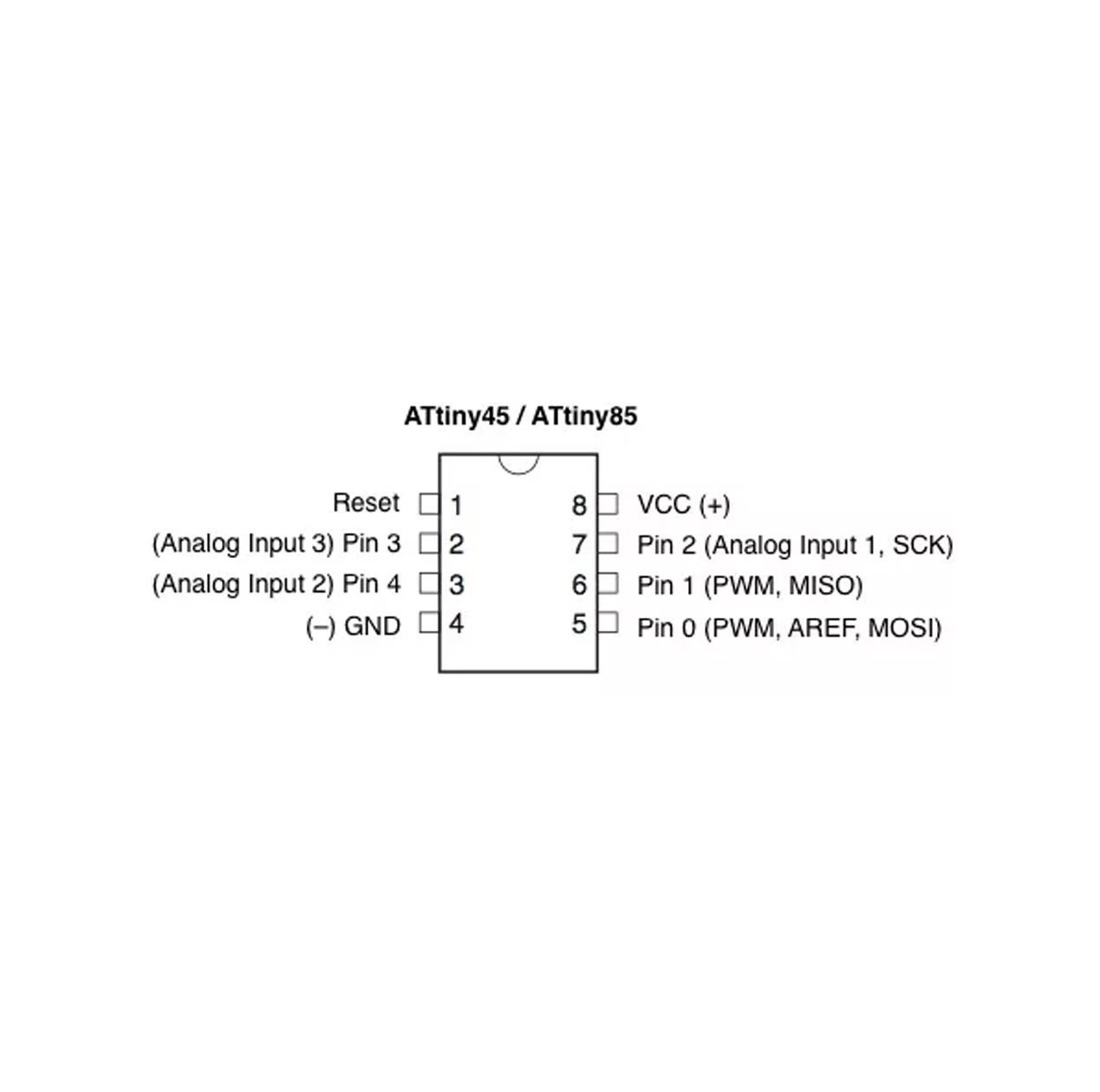 10x Microcontrolador Attiny 85 Atmel Attiny85
