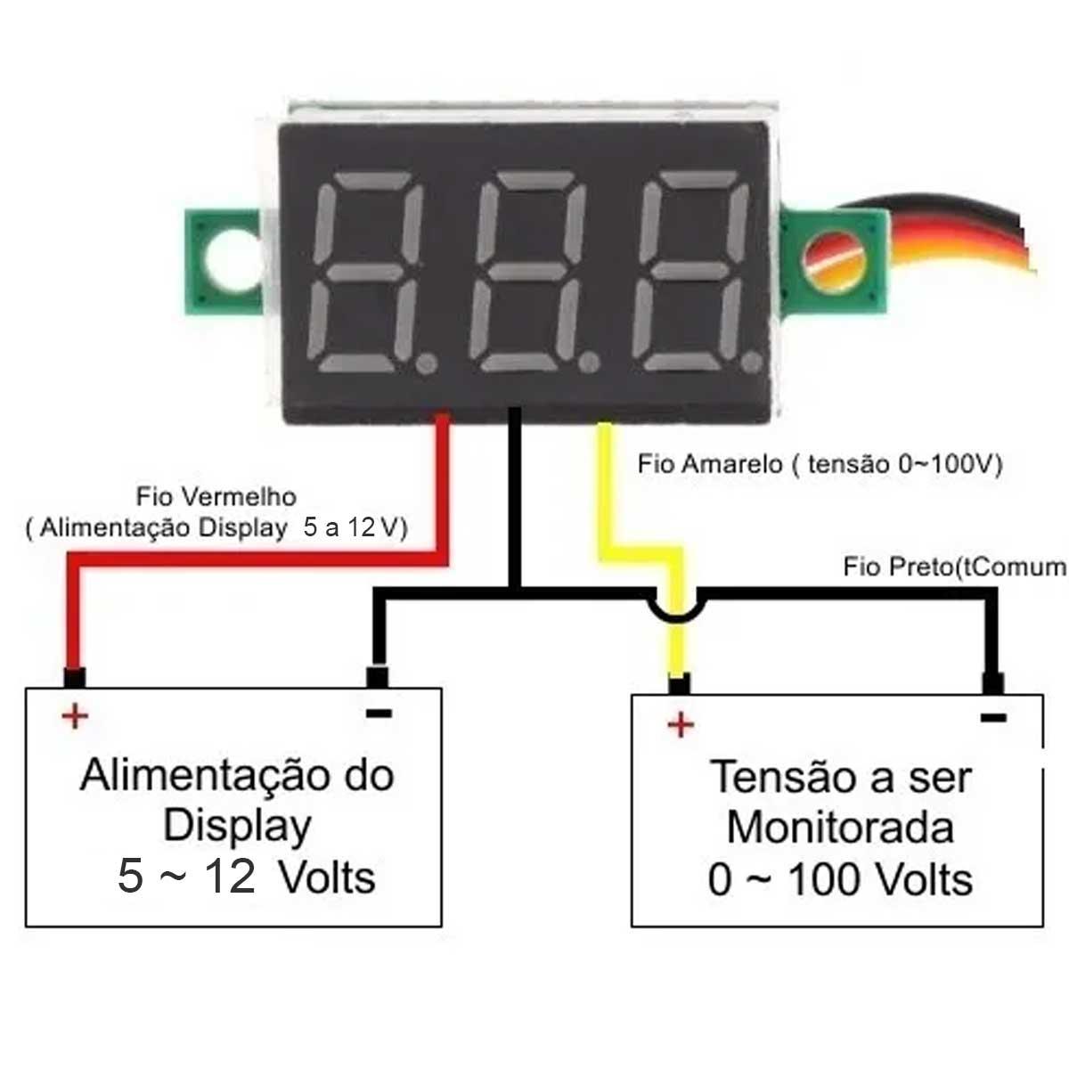 10x Mini Voltímetro Digital 0v a 100v   Display Vermelho